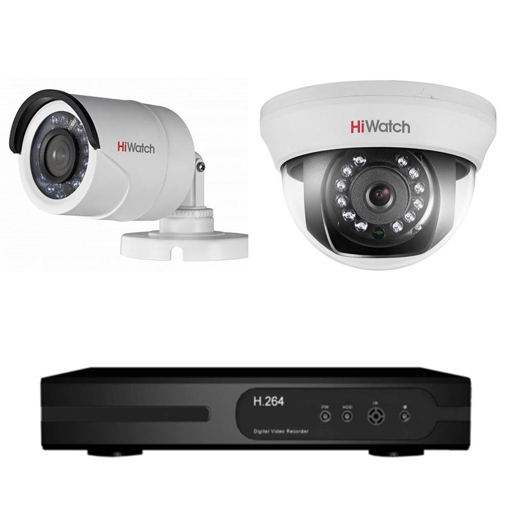 Комплект видеонаблюдения для склад